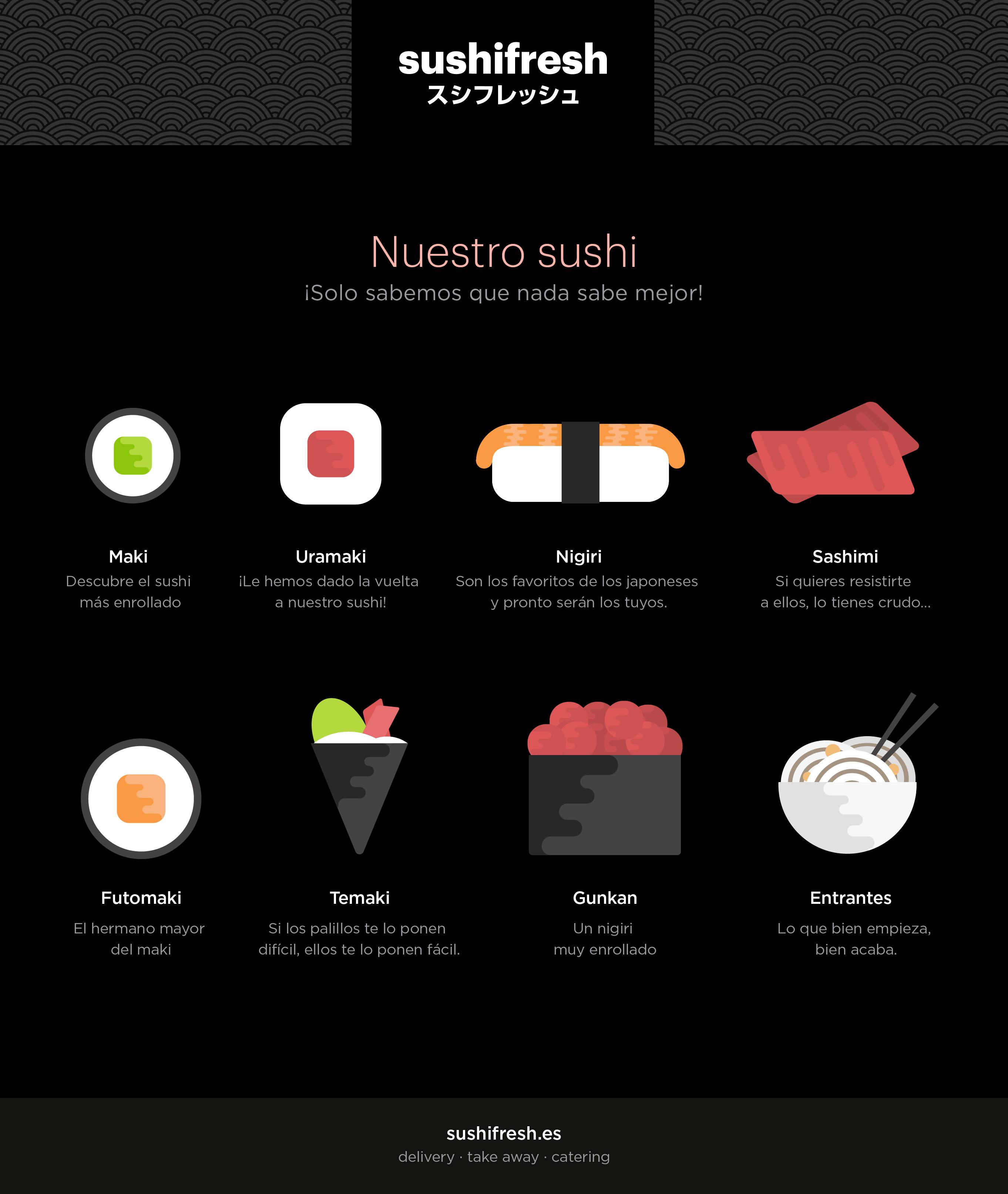 todo sobre los diferentes tipos de sushi